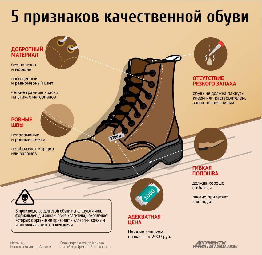 Качество кожаной обуви